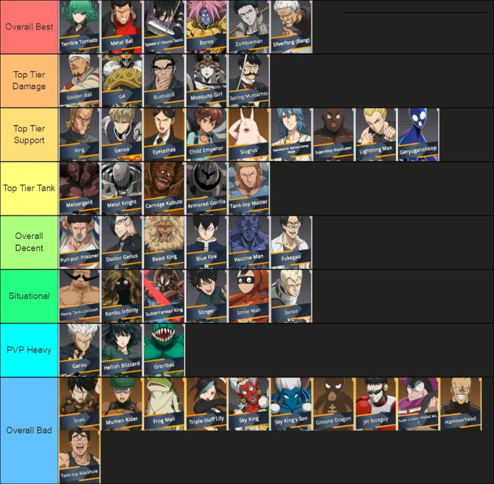 one punch man road to hero 2.0 tier list